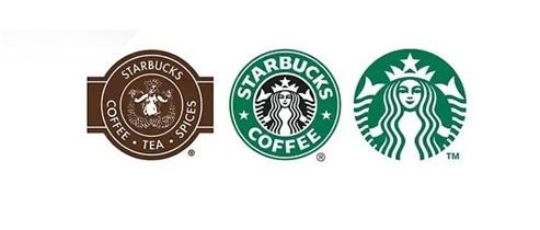 Starbucks Logosunun Anlamı