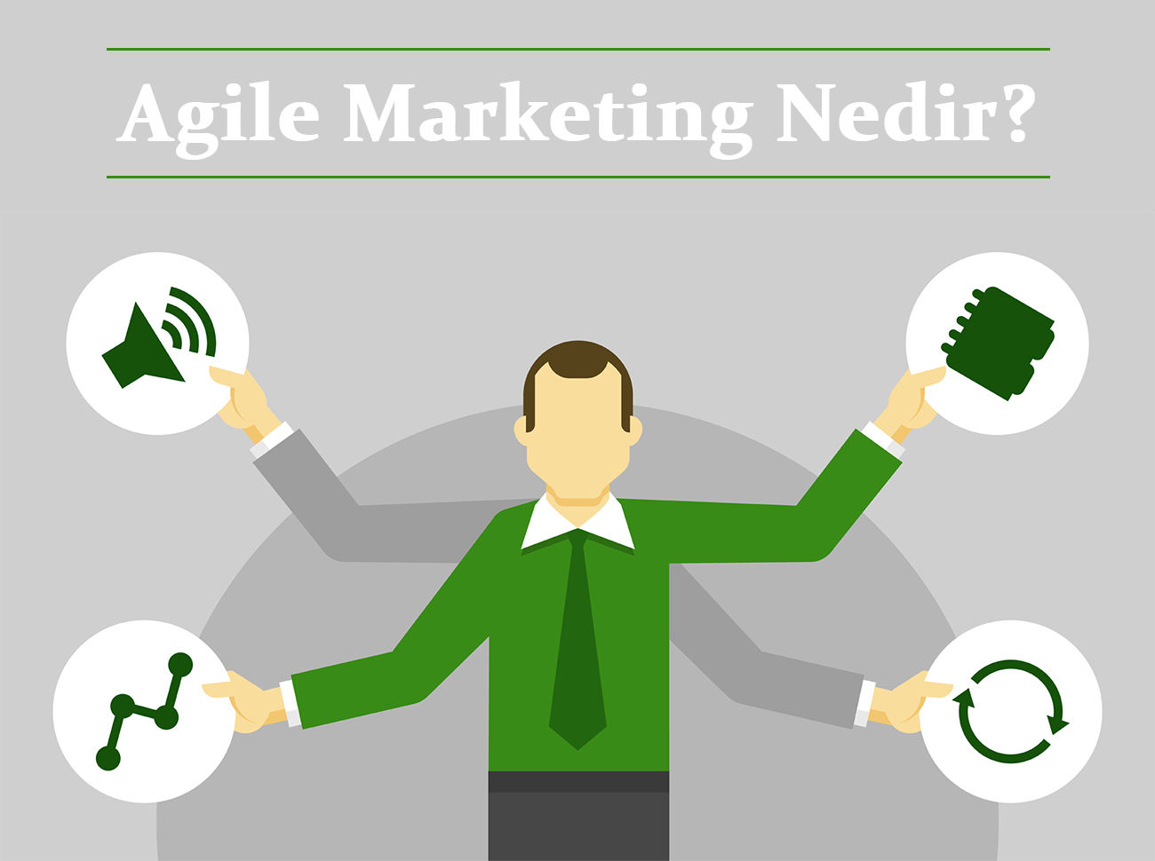Agile Marketing Nedir?