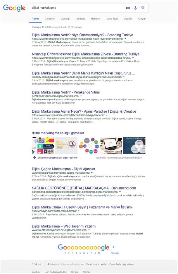 Dijital Markalaşma - Google