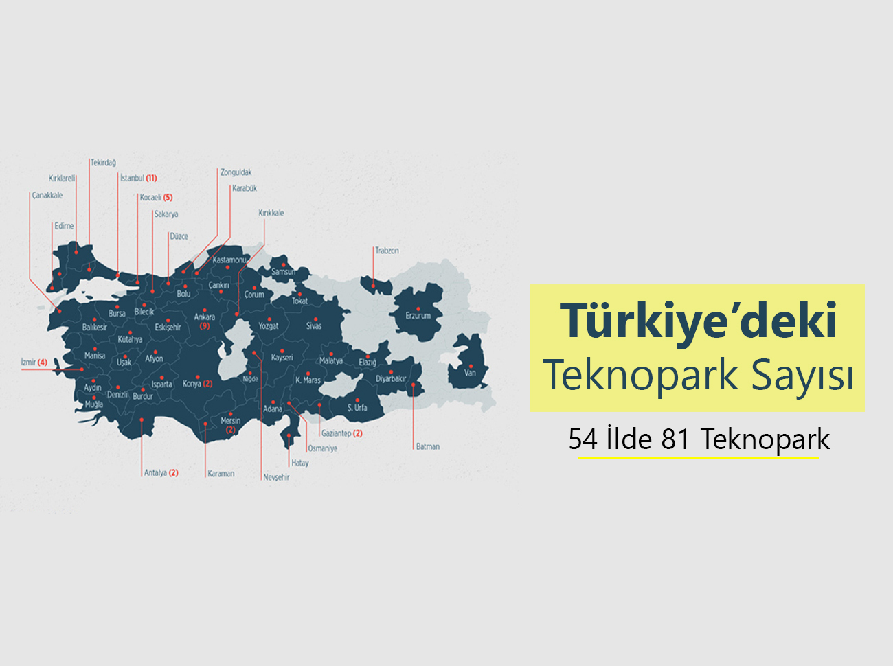 Türkiye'de Kaç Teknopark Var