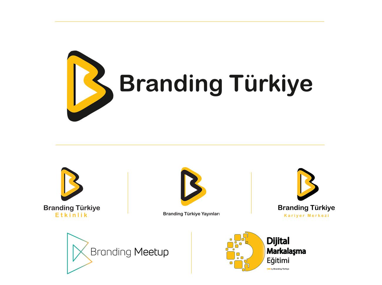 Branding Türkiye - Markalar