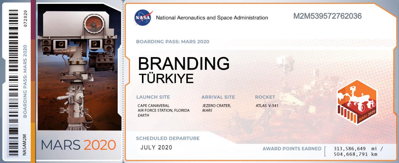 Mars 2020 - Branding Türkiye