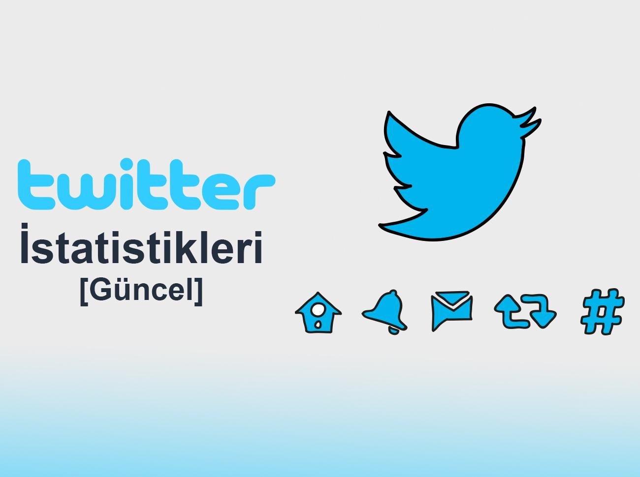 Twitter İstatistikleri (Güncel)