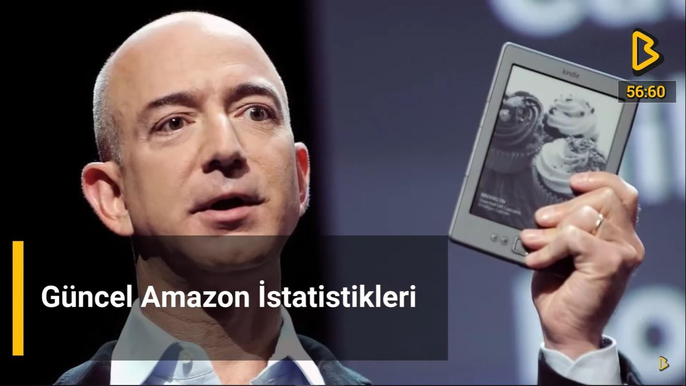 Amazon Hakkında Bilinmeyenler