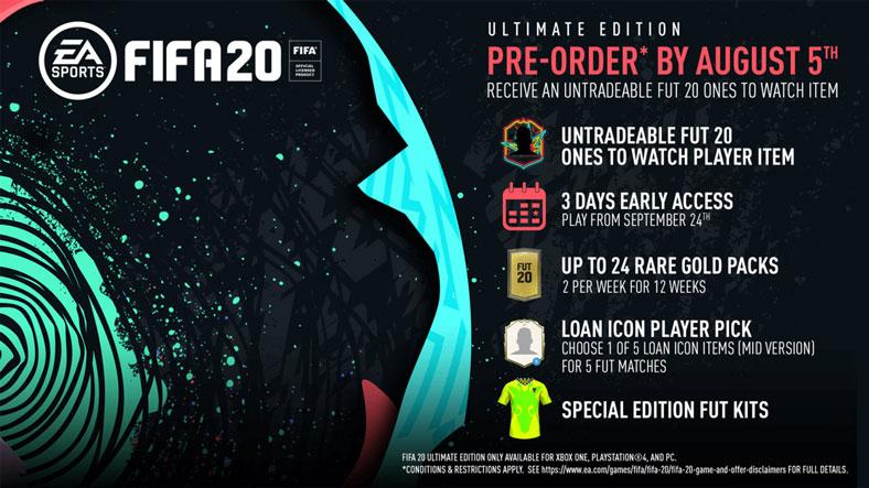 FIFA 20 Ultimate Edition Fiyatı