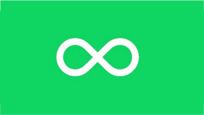 Whatsapp Boomerang Özelliği