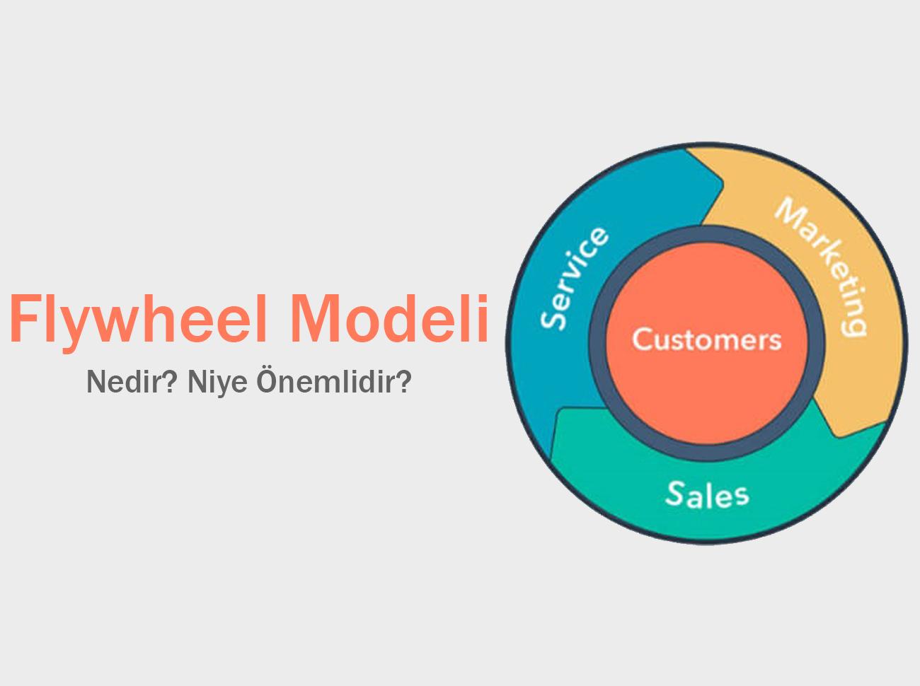 Flywheel Modeli İle Tanışın – Marketing Funnel (Pazarlama Hunisi) İle Vedalaşma Zamanı
