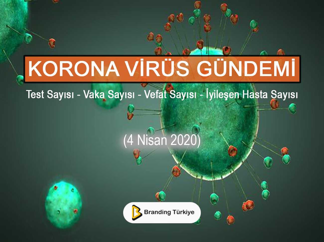Korona Virüs Gündemi (4 Nisan 2020)
