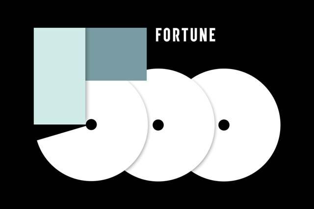 Fortune 500 Açıklandı