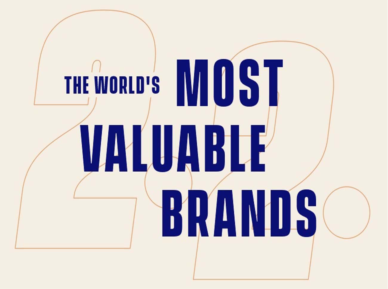 Forbes Dünyanın En Değerli 100 Markası (2020)