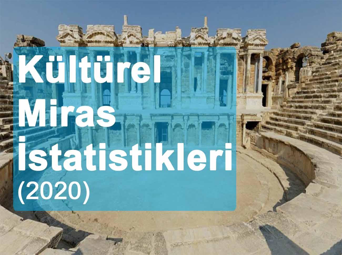 Kültürel Miras İstatistikleri (2020)