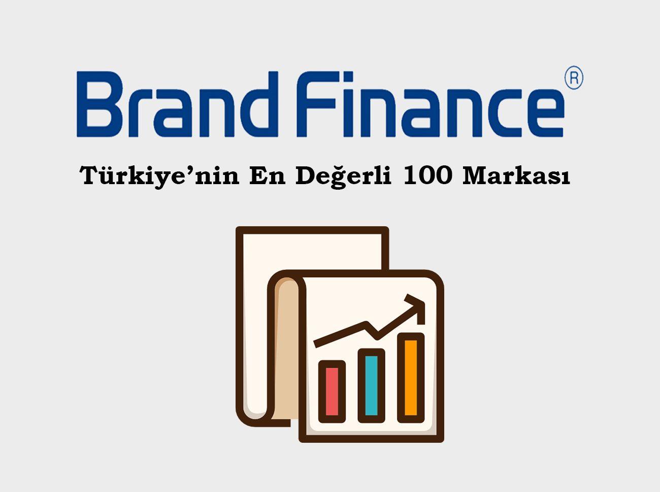 Brand Finance Türkiye'nin En Değerli 100 Markasını Açıkladı